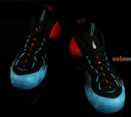 spiderman-foams-7-570x379